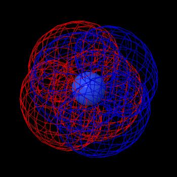 orbitali ibridi secondo periodo